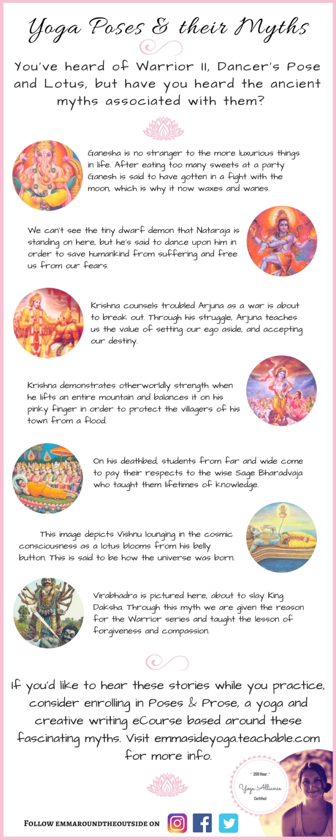 yoga, myths, infographic, India, ancient, stories